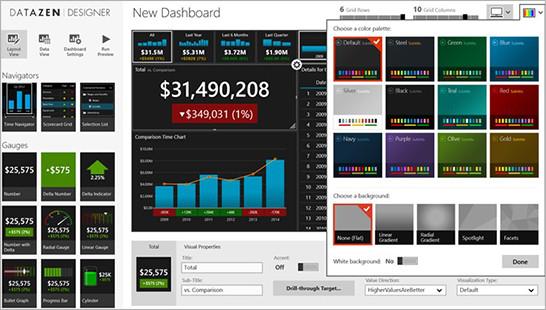 Tela de criação de dashboard no Datazen Publisher.